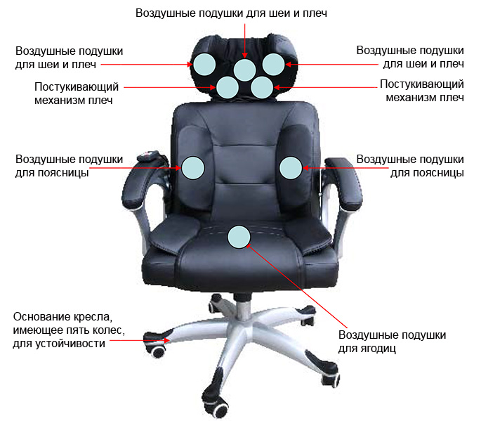 массажное кресло oto power chair